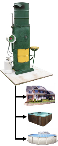 Waste Oil Boiler Plans - Build your own waste oil boiler! Utah