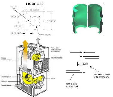 Woodworking central homemade wood burning boiler for Heater that burns used motor oil